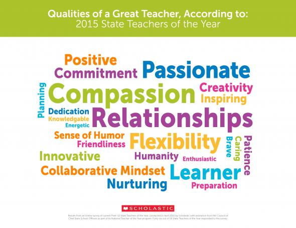 academia characteristics good teacher